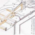 Progetto tetto appartamento